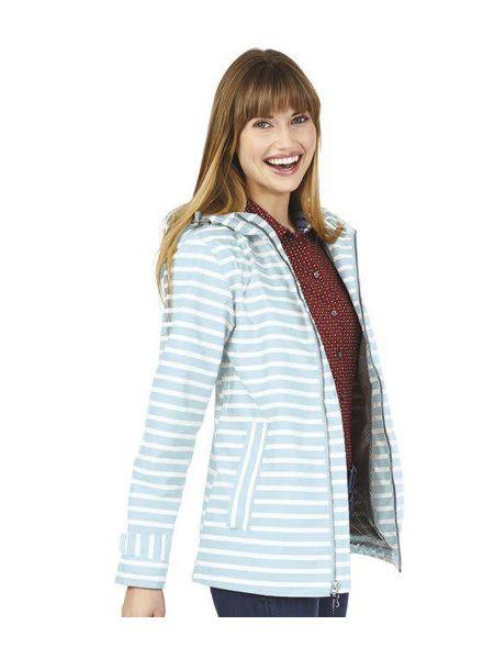 Aqua Striped Rain Jacket