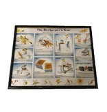 Beekeepers Year Chart