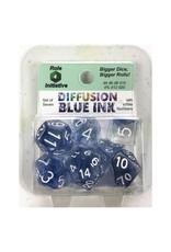 Role4Initiative R4I: 7 Set Diffusion BU INKwh