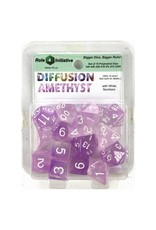 Role4Initiative R4I: 15 Set Diffusion AMETHYSTwh