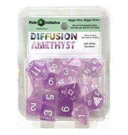 Role4Initiative R4I: 15 Set Diffusion AMETHYSTwh