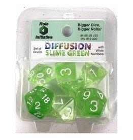 Role4Initiative R4I: 7 Set Diffusion SLIME GRwh