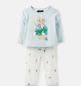 Joules Blue Peter Rabbit Set