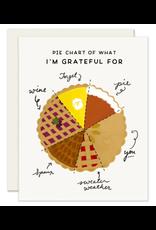 Pie Chart Card
