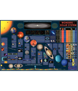 Waypoint Geographics Wonders of the Solar System Space Chart