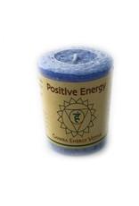 Positive Votive Chakra Candle