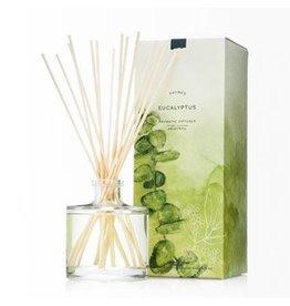 Eucalyptus Reed Diffuser Oil Refill