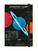 Astronomy  Notebook