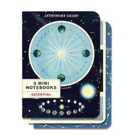 Astronomy 3 Mini Notebooks