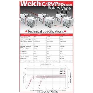 Welch CRVpro8 Rotary Vane Vacuum Pump