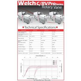 Welch CRVpro30 Rotary Vane Vacuum Pump