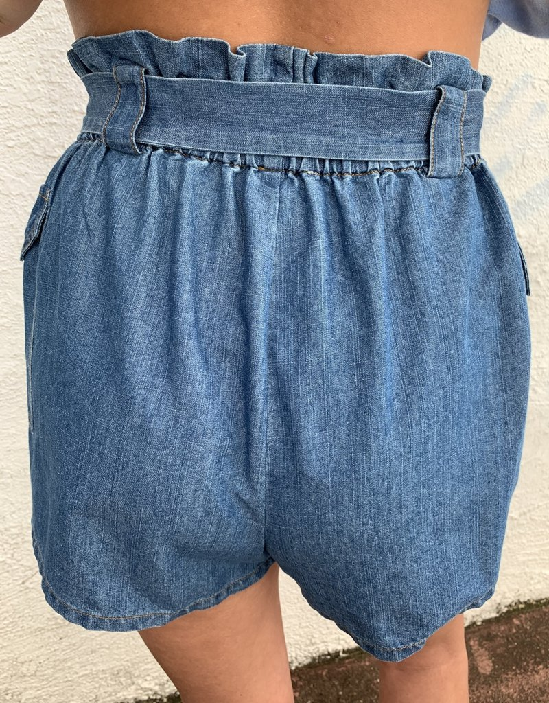 Wouldn't Trade It Shorts