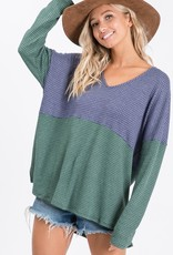 Fav Therm Top
