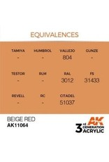 AK Interactive 3RD GEN ACRYLIC BEIGE RED 17ML