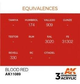 AK Interactive 3RD GEN ACRYLIC BLOOD RED 17ML