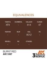 AK Interactive 3RD GEN ACRYLIC BURNT RED 17ML