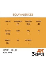 AK Interactive 3RD GEN ACRYLIC DARK FLESH 17ML