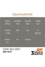 AK Interactive 3RD GEN ACRYLIC DARK SEA GREY 17ML