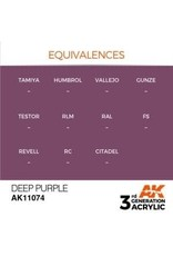 AK Interactive 3RD GEN ACRYLIC DEEP PURPLE 17ML