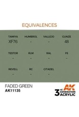 AK Interactive 3RD GEN ACRYLIC FADED GREEN 17ML