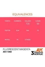 AK Interactive 3RD GEN ACRYLIC FLUORESCENT MAGENTA 17ML