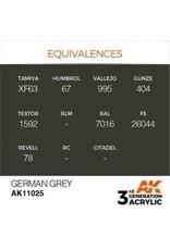 AK Interactive 3RD GEN ACRYLIC GERMAN GREY 17ML