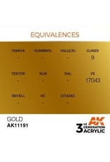 AK Interactive 3RD GEN ACRYLIC GOLD 17ML