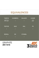 AK Interactive 3RD GEN ACRYLIC GRAPHITE 17ML