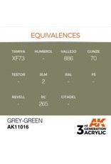 AK Interactive 3RD GEN ACRYLIC GREY GREEN 17ML