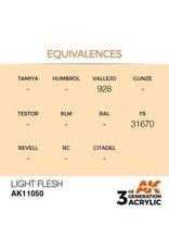 AK Interactive 3RD GEN ACRYLIC LIGHT FLESH 17ML