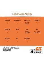 AK Interactive 3RD GEN ACRYLIC LIGHT ORANGE 17ML