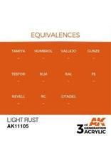 AK Interactive 3RD GEN ACRYLIC LIGHT RUST 17ML