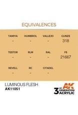 AK Interactive 3RD GEN ACRYLIC LUMINOUS FLESH 17ML