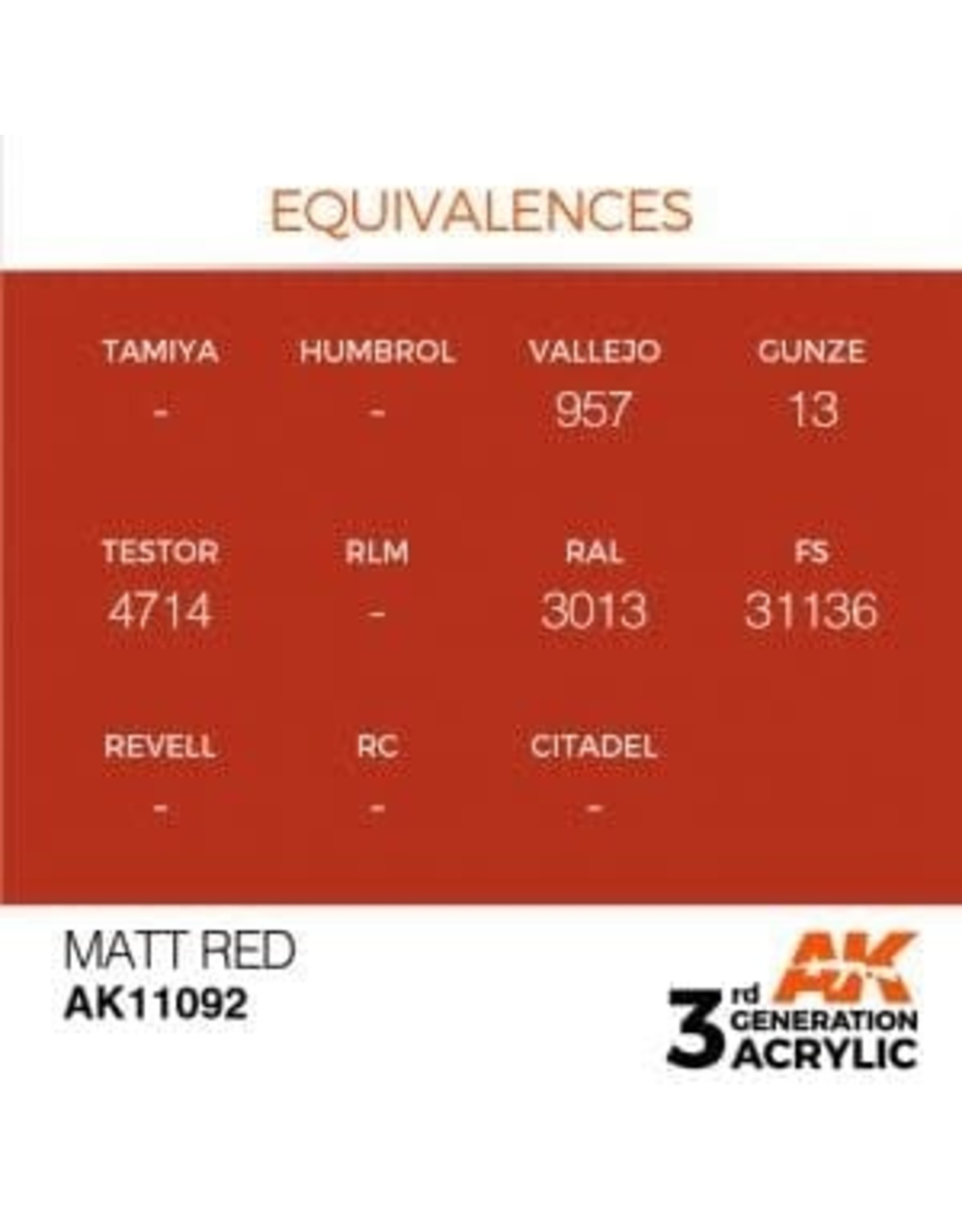 AK Interactive 3RD GEN ACRYLIC MATT RED 17ML