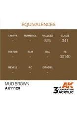 AK Interactive 3RD GEN ACRYLIC MUD BROWN 17ML