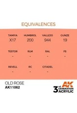 AK Interactive 3RD GEN ACRYLIC OLD ROSE 17ML