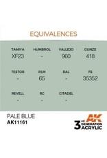 AK Interactive 3RD GEN ACRYLIC PALE BLUE 17ML