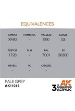 AK Interactive 3RD GEN ACRYLIC PALE GREY 17ML