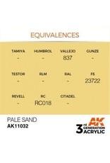 AK Interactive 3RD GEN ACRYLIC PALE SAND 17ML