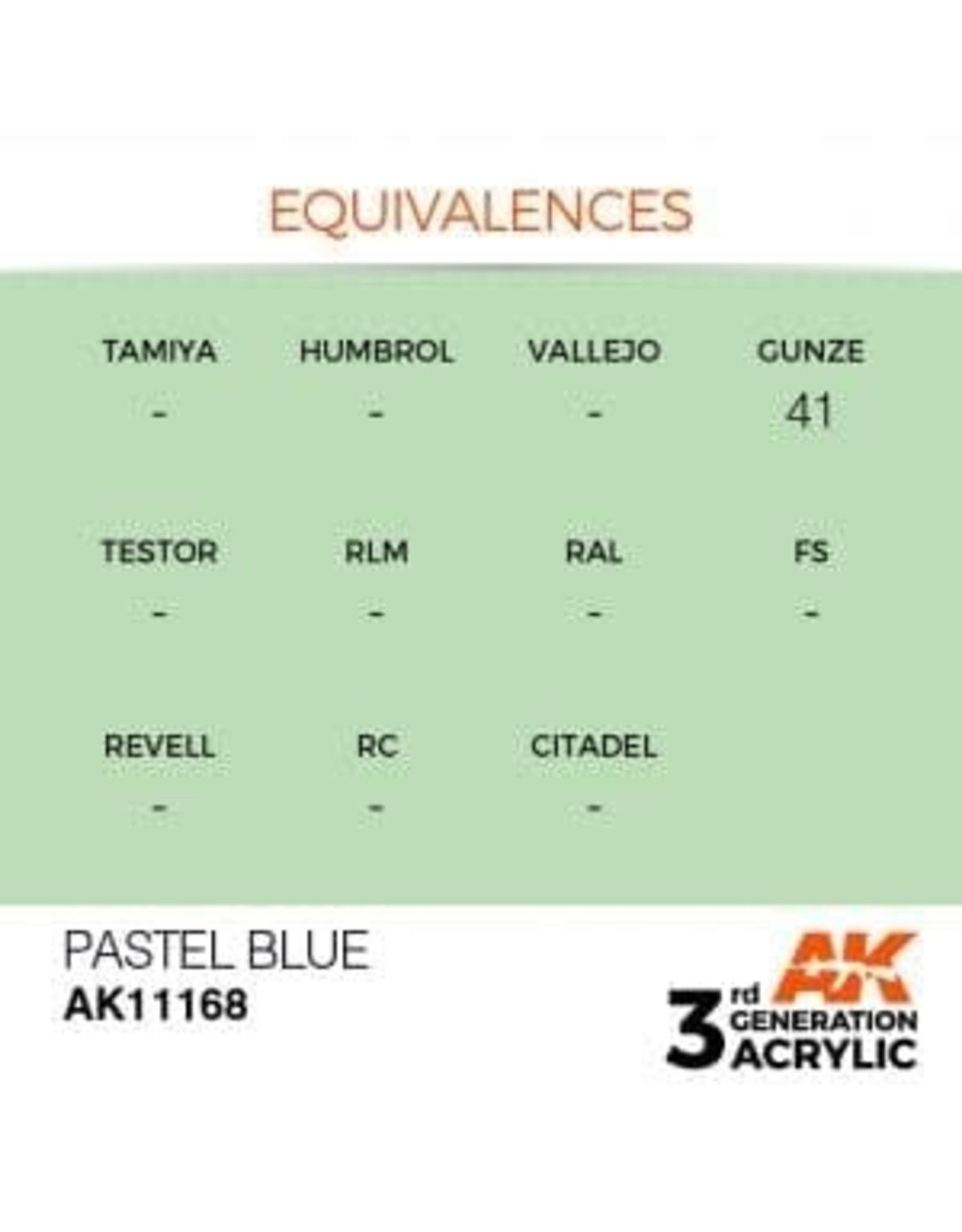 AK Interactive 3RD GEN ACRYLIC PASTEL BLUE 17ML