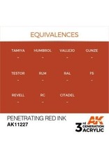 AK Interactive 3RD GEN ACRYLIC PENETRATING RED INK 17ML