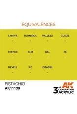 AK Interactive 3RD GEN ACRYLIC PISTACHIO 17ML