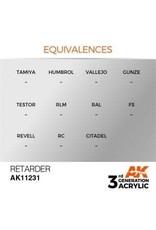AK Interactive 3RD GEN ACRYLIC RETARDER 17ML