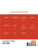 AK Interactive 3RD GEN ACRYLIC SCARLET RED 17ML