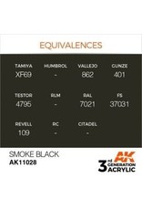 AK Interactive 3RD GEN ACRYLIC SMOKE BLACK 17ML
