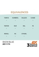 AK Interactive 3RD GEN ACRYLIC SNOW BLUE 17ML