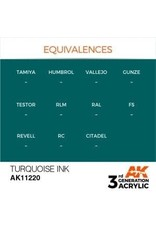 AK Interactive 3RD GEN ACRYLIC TURQUOISE INK 17ML