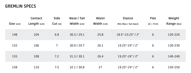 Gnu Gremlin Size Chart
