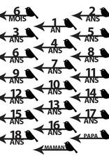 Abricotine Marqueur de temps pour échelle Abricotine - Oiseau