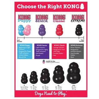 Kong - Puppy Large